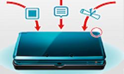 Mise a jour Nintendo 3DS logo vignette