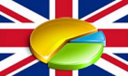 statistiques uk charts ventes
